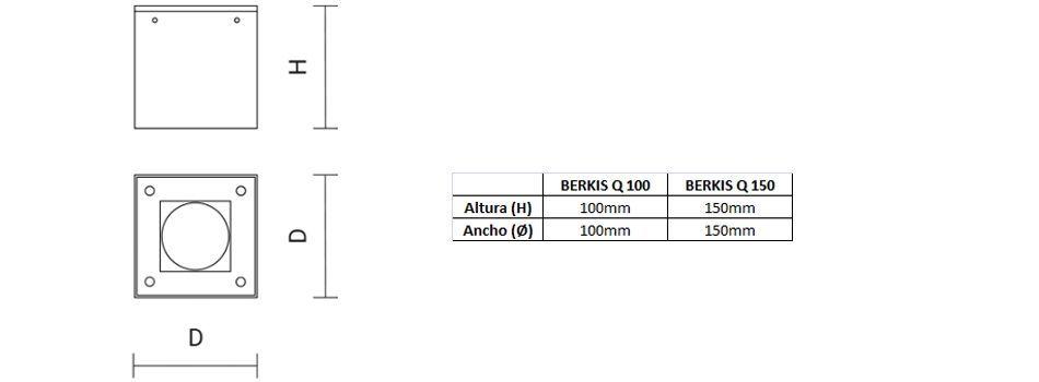 Berkis Q foco led de superficie exterior e interior medidas