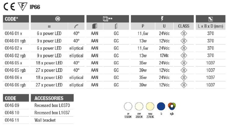 Proyector LED lineal exterior