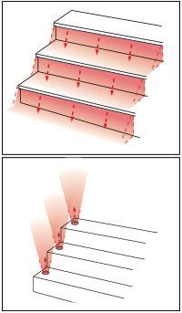 iluminación, señalización, balizamiento
